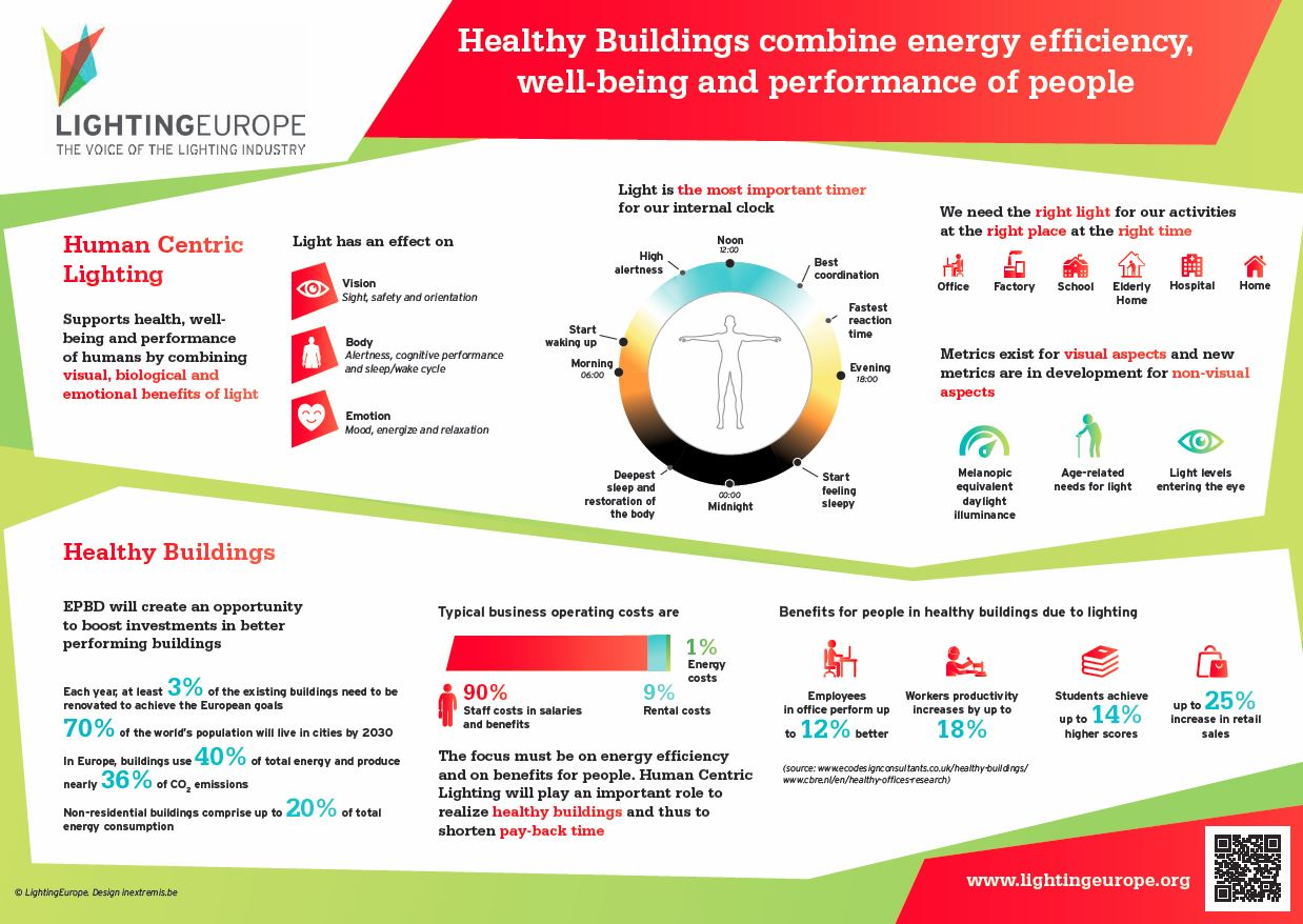 Healthy building info page 2 20171013